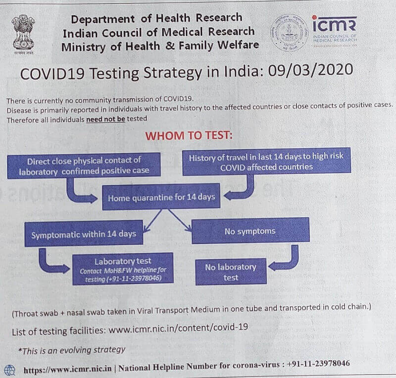 Covid19 Testing Strategy